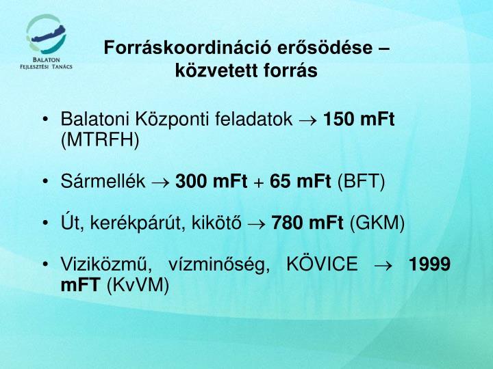Balatoni Központi feladatok
