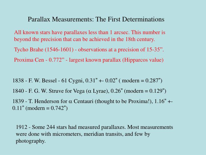 Parallax Measurements: The First Determinations