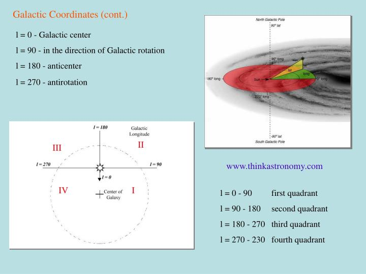 Galactic Coordinates (cont.)