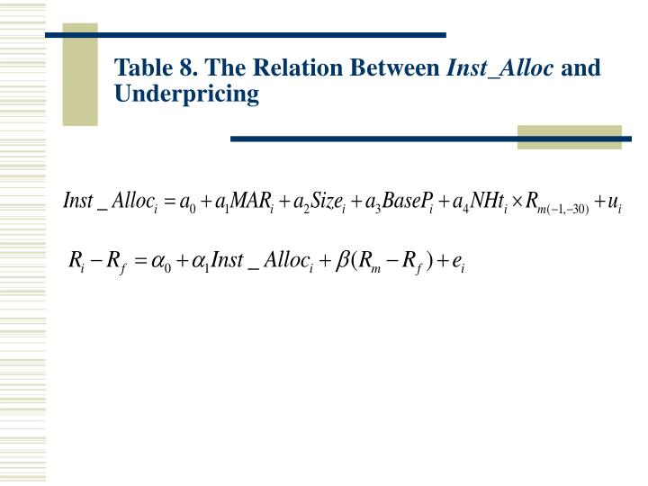Table 8. The Relation Between