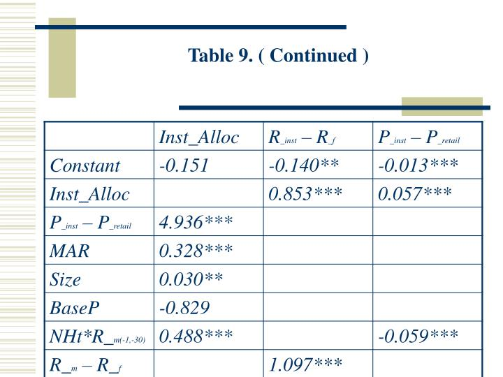 Table 9. ( Continued )