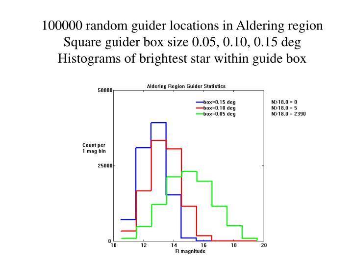 100000 random guider locations in Aldering region