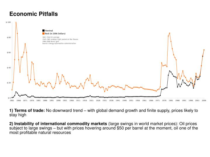 Economic Pitfalls