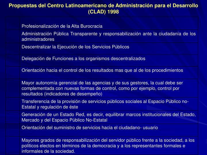 Propuestas del Centro Latinoamericano de Administración para el Desarrollo (CLAD) 1998