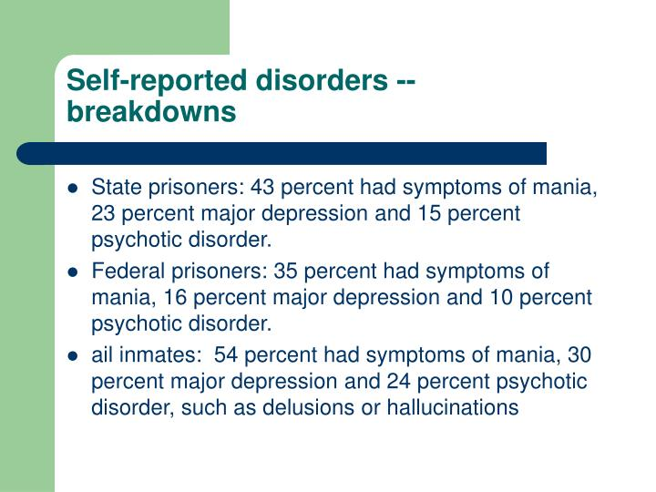 Self-reported disorders --