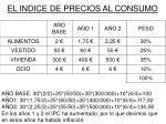 el indice de precios al consumo2