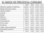 el indice de precios al consumo7