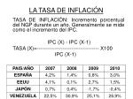 la tasa de inflaci n
