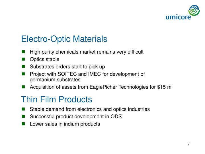 Electro-Optic Materials