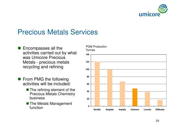 Precious Metals Services