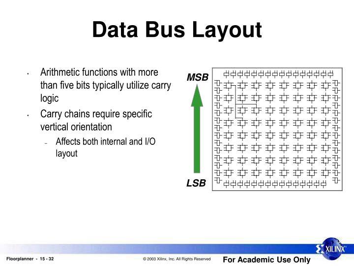 Data Bus Layout