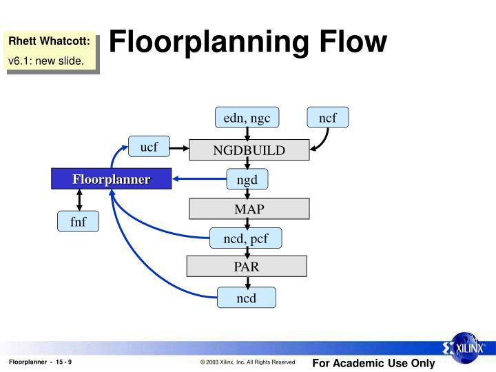 Floorplanning Flow