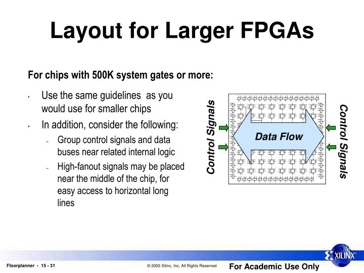 Layout for Larger FPGAs