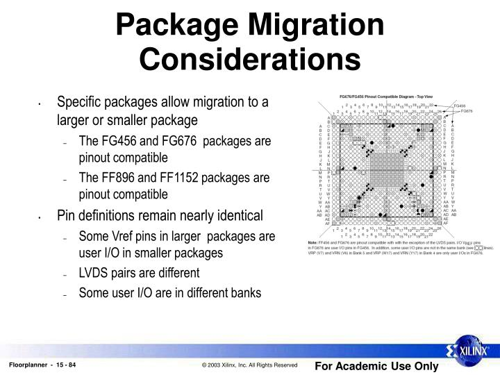 Package Migration Considerations