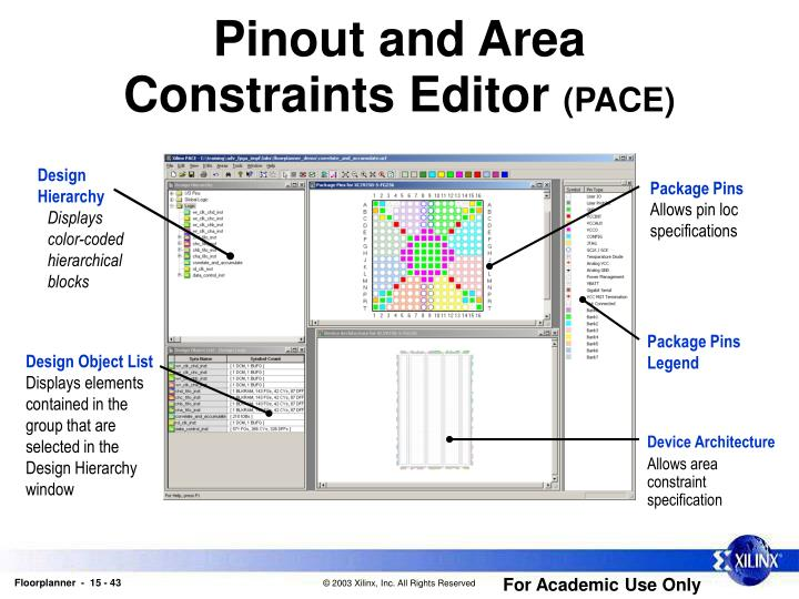 Pinout and Area                Constraints Editor