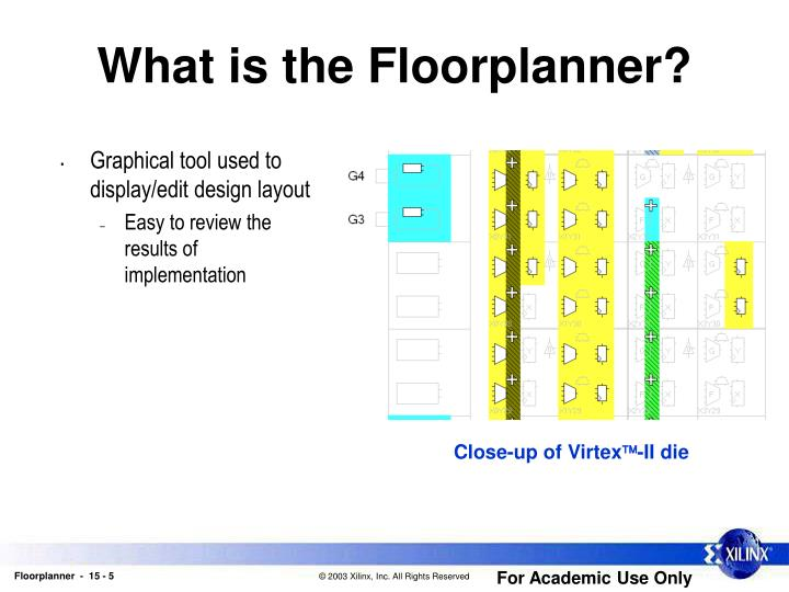 What is the Floorplanner?