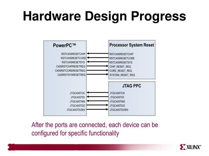Processor System Reset