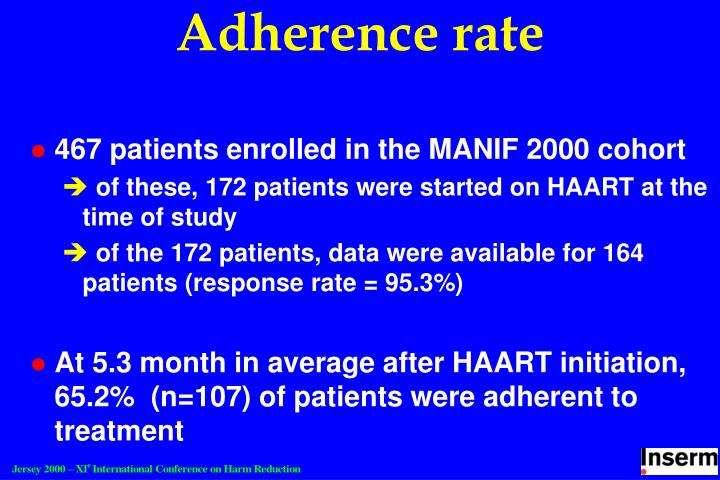 Adherence rate