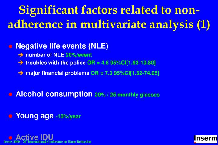 Significant factors related to non-adherence in multivariate analysis (1)