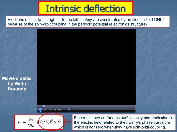 Intrinsic deflection