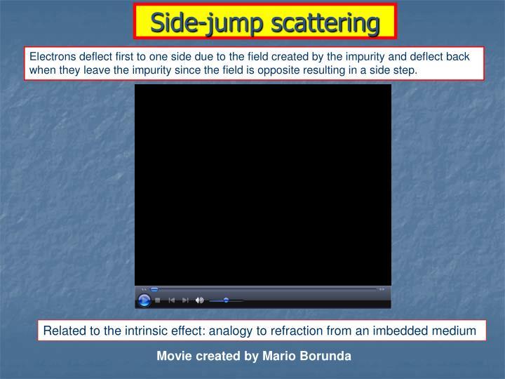 Side-jump scattering
