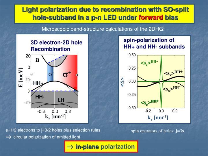 spin-polarization of