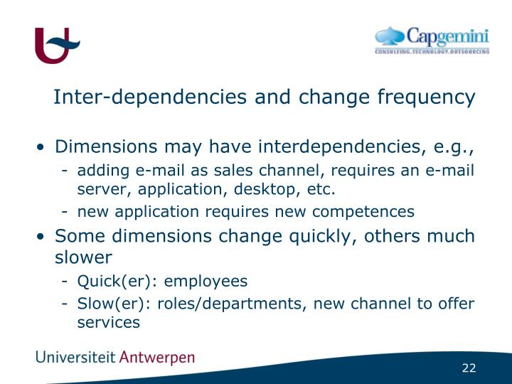 Inter-dependencies and change frequency
