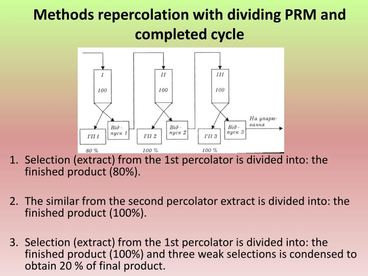 Methods repercolation with dividing PRM and completed cycle