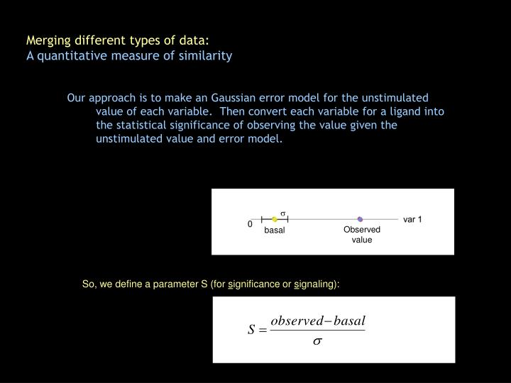 Merging different types of data:
