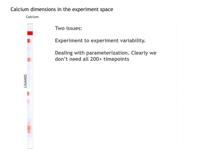 Calcium dimensions in the experiment space