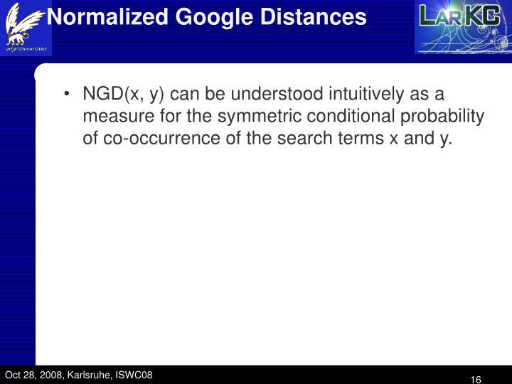 Normalized Google Distances
