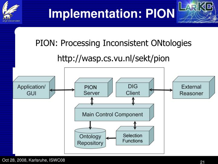 Implementation: PION