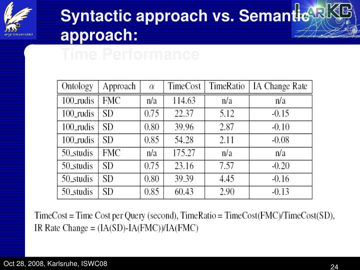 Syntactic approach vs. Semantic approach: