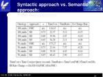 syntactic approach vs semantic approach time performance