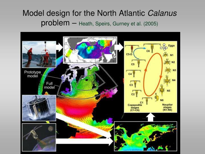 Model design for the North Atlantic
