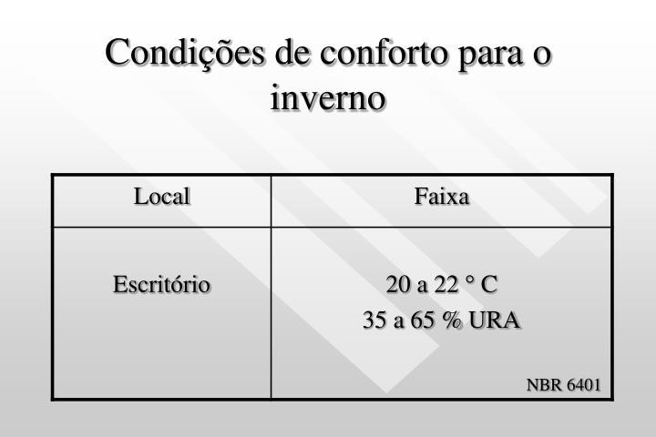 Condições de conforto para o inverno