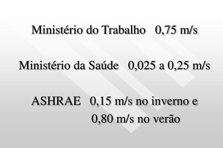 Ministério do Trabalho   0,75 m/s