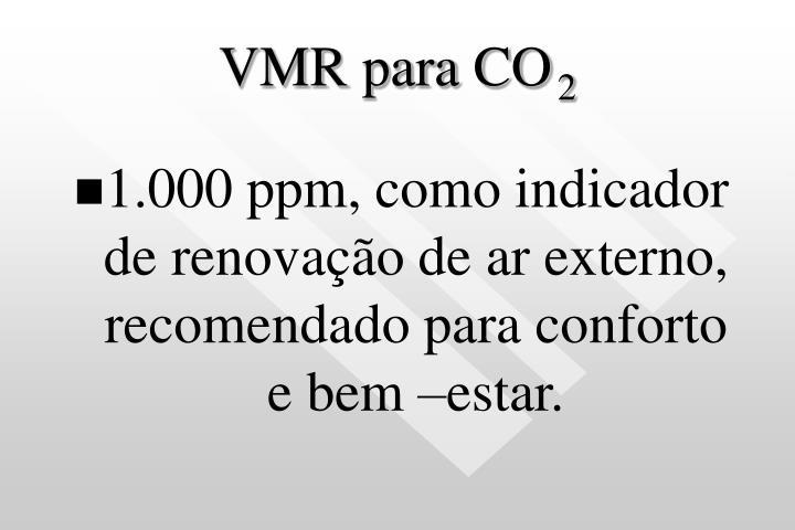 VMR para CO
