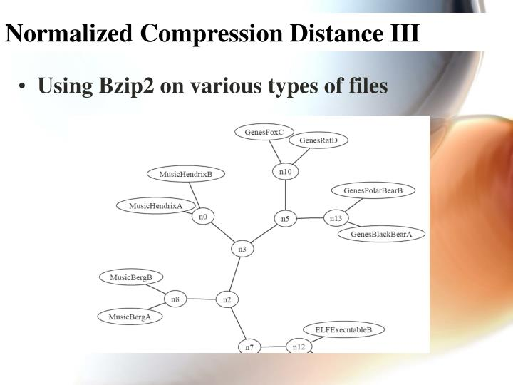 Normalized Compression Distance III