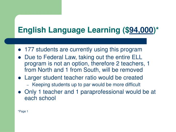 English Language Learning ($