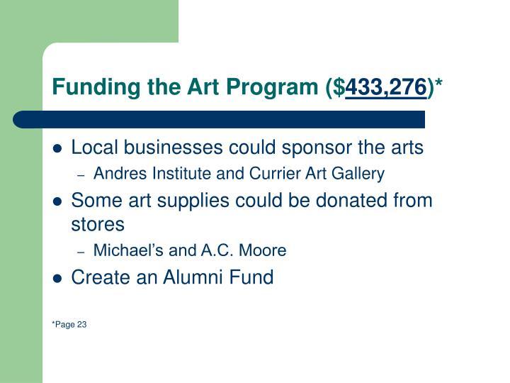 Funding the Art Program ($