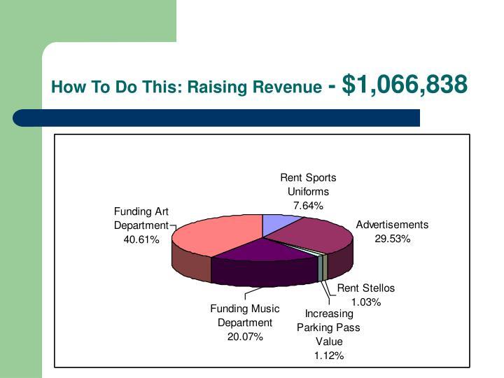 How To Do This: Raising Revenue