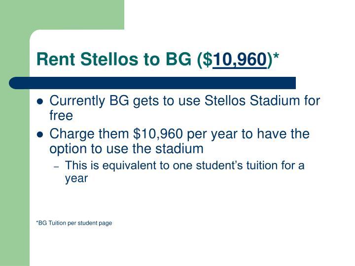 Rent Stellos to BG ($