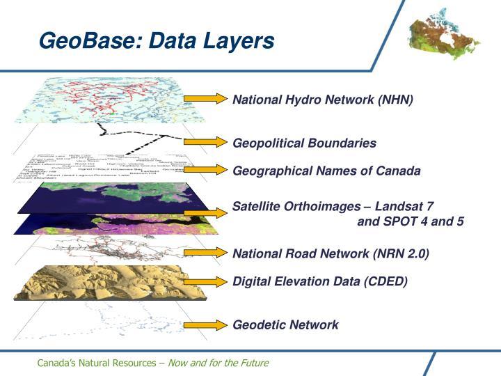 GeoBase: Data