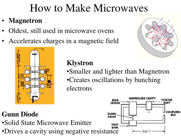 How to Make Microwaves