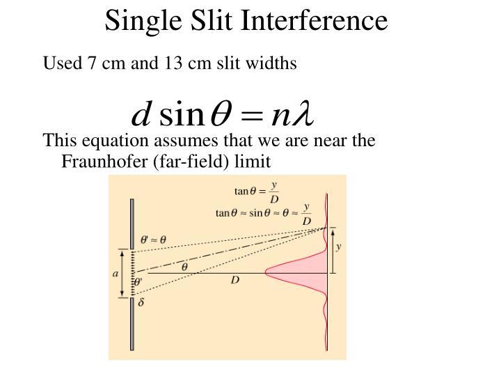 Single Slit Interference