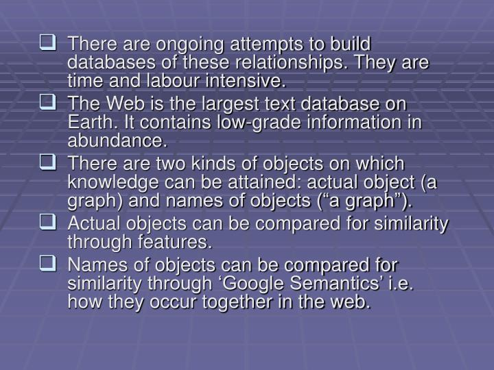 There are ongoing attempts to build databases of these relationships. They are time and labour intensive.