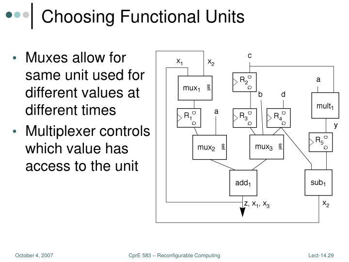Choosing Functional Units