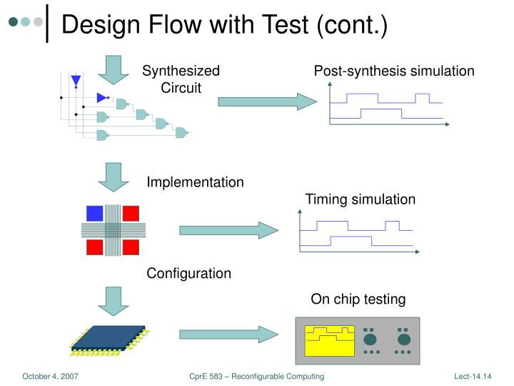 Design Flow with Test (cont.)