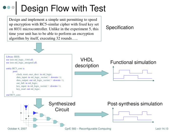 Design Flow with Test